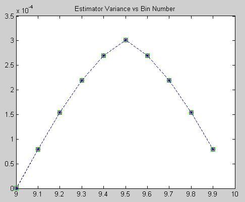 national cost estimator